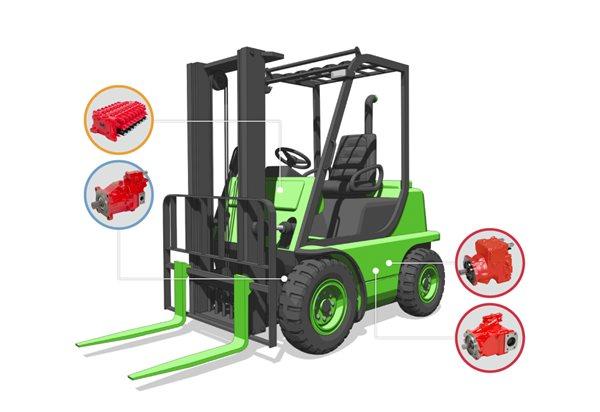 forklifts trucks labelled diagram