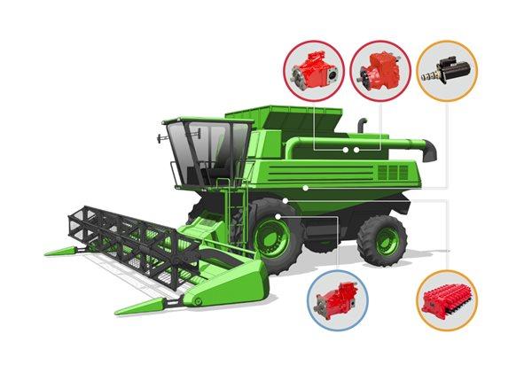 combine harvesters labelled diagram