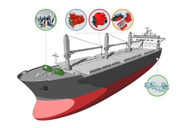 cargo vessels labelled diagram labelled kpm kawasaki